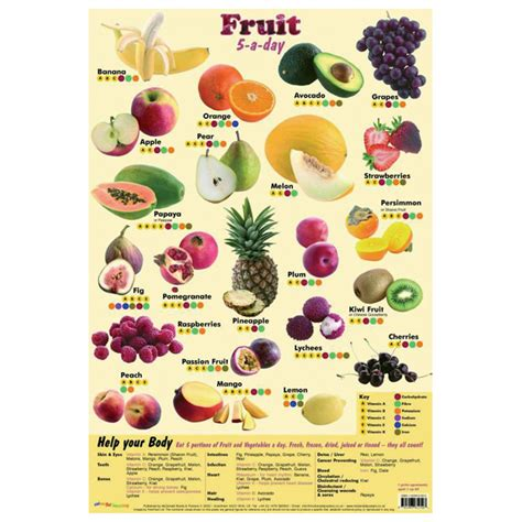 vitamin k vegetables and fruits list of fruits and vegetables tutorvista