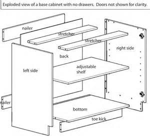 Kitchen Cabinet Components Advantage Component Company