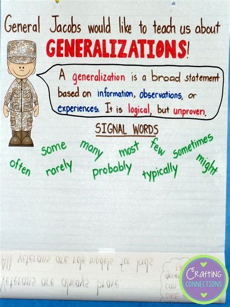 9 best generalizations and conclusions images on
