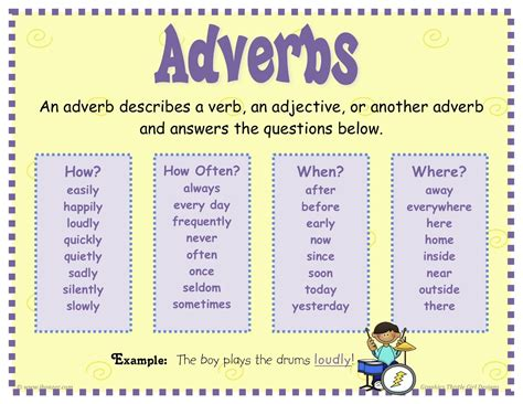 sasic 4th grade class 2011 2012 more parts of speech adverbs