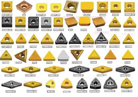Kennametal Insert Chip Bubut Milling carbide inserts indexable carbideanddiamondtooling