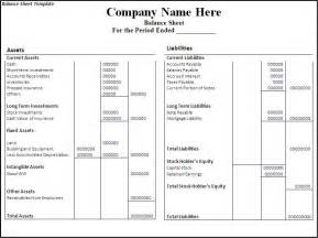 Balance Sheet Template by Balance Sheet Format Free Word S Templates