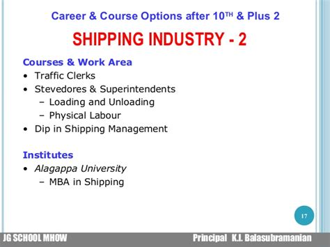 Career Options After Mba by Career Guidance Jg School Mhow
