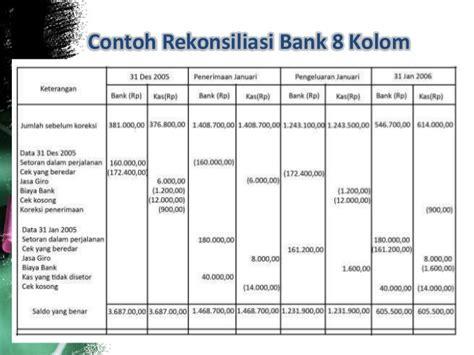 membuat jurnal rekonsiliasi bank contoh jurnal penyesuaian kas contoh bee
