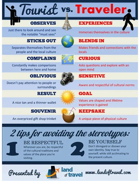 Type My Tourism Research by 18 Best Responsible Travel Infographic Research Images On
