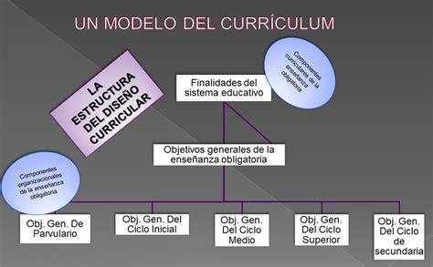 Modelo Curriculum Upn Dise 209 O Y Desarrollo Curricular Upn 211