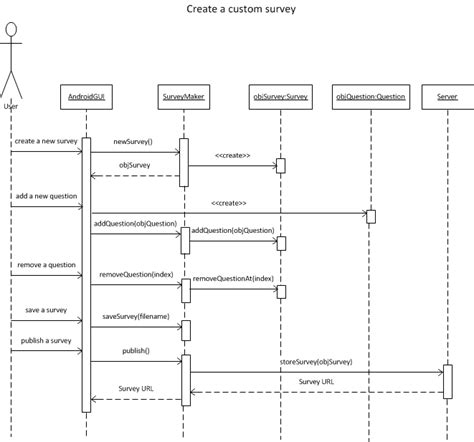 create sequence diagram free create account sequence diagram 28 images how to