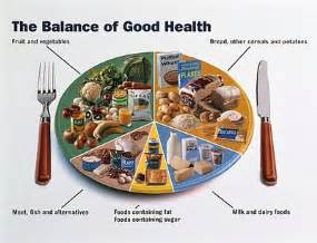 The 7 day diabetic meal plan diary of a typical nigerian housewife