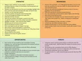New Product Development Resume Sle by Swot Analysis Of Burger King Reportthenews123 Web Fc2