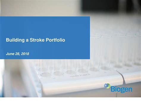 biib quote biib biogen inc stock price quote and news fintel io
