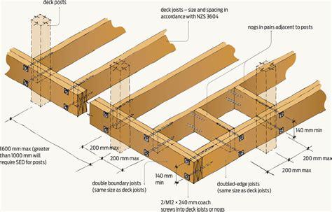 patio structure plans deck structure design search research