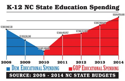 Nc State Mba Out Of State Tuition by Macon County Republican Franklin Highlands