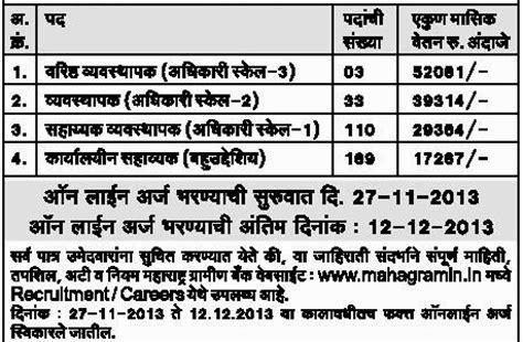 Letterhead Of Bank Of Maharashtra maharashtra gramin bank recruitment 2013 mahagramin in