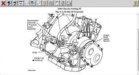 service manuals schematics 2006 chrysler sebring transmission control 2000 chrysler sebring output speed sensor can you please tell me