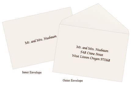 where do you write and guest on wedding invitation checking it the list helpful tips for assembling