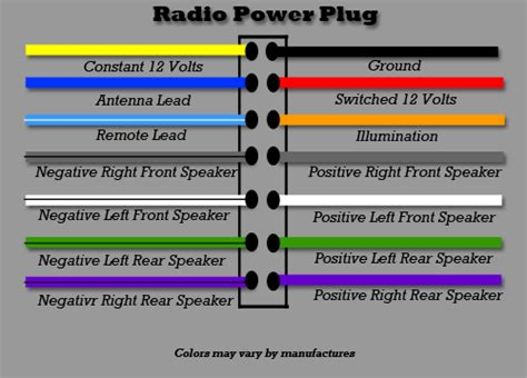 aftermarket radio wiring harness color code 6 best images of alpine car stereo wiring diagram