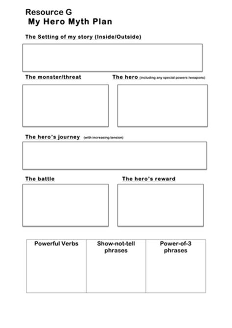 story planner template ks2history s shop teaching resources tes