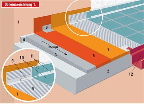 Balkonüberdachung Alu by Estrich Auf Balkon Home Design Magazine Www