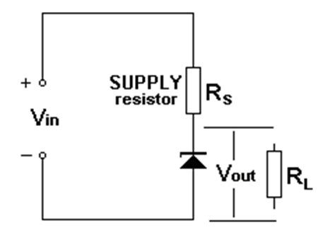 how zener diodes work how a diode works