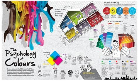 the psychology of color the psychology of color and packaging label design just