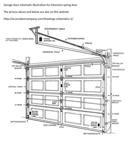 Garage Doors Accessories Parts Parts Accessories Library Rocky Mountain Garage Co