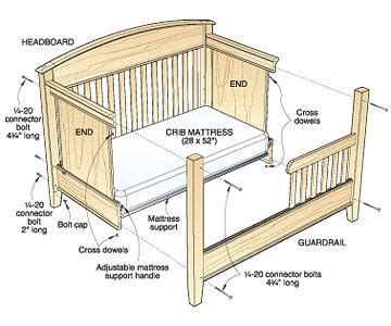 how to building wood plans crib pdf plans ca us