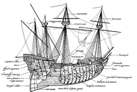 sections of a ship ships and boat diagram ships free engine image for user
