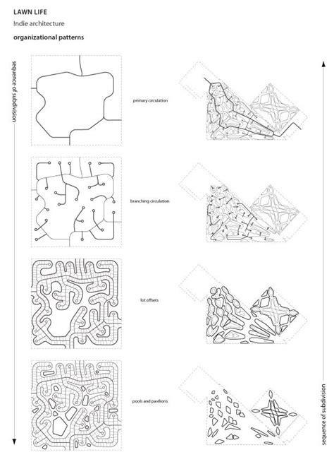 emphatic organizational pattern 12 best images about organizational diagrams on pinterest