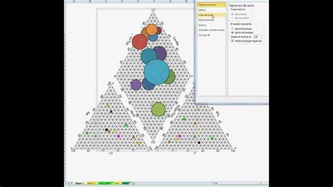 Piper Diagram Interpretation Piper Trilinear Elsavadorla Stiff Diagram Excel Template