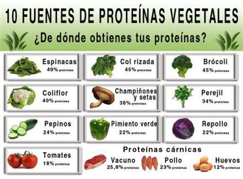alimentos vegetarianos  tienen mucha proteina blog de farmacia
