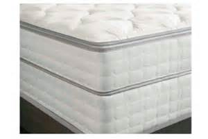 Sleep Number Bed Discount Mattresses Quality Tempur Pedic Mattress Discount