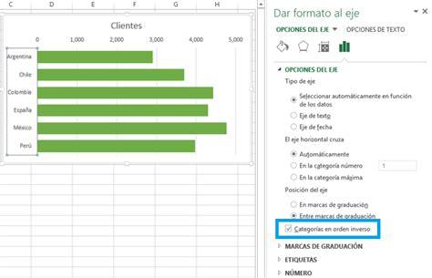 barra superior excel gr 224 ficos estadisticos tutotorial funciones en excel