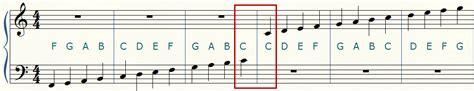 menulis not balok online 5 cara mudah belajar piano via online gegemartina life