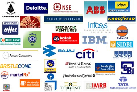 Top Mba Companies In India by Indian Software Company Logos Www Pixshark Images