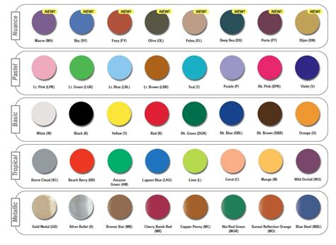 pravana hair color chart pravana hair color chart www pixshark com images