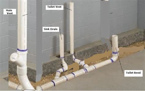 basement bathroom vent pipe basement bathroom plumbing diagram