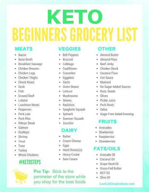 Keto Diet Food List Printable