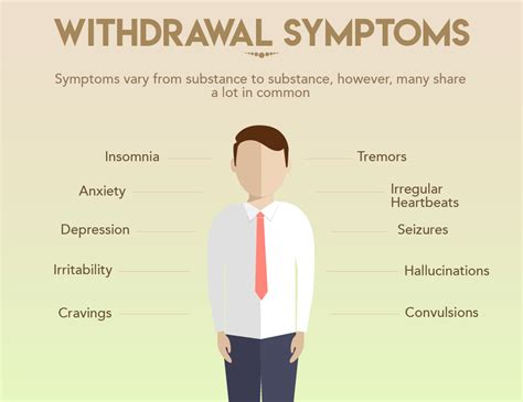 Withdrawal Detox by Quitting Drugs Or What Happens When I Go Cold Turkey