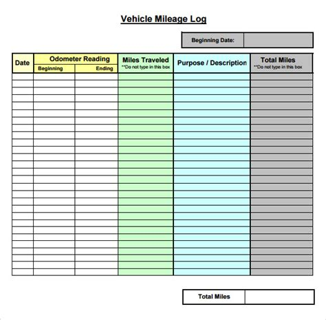 mileage log templates free auto mileage log format lieclere
