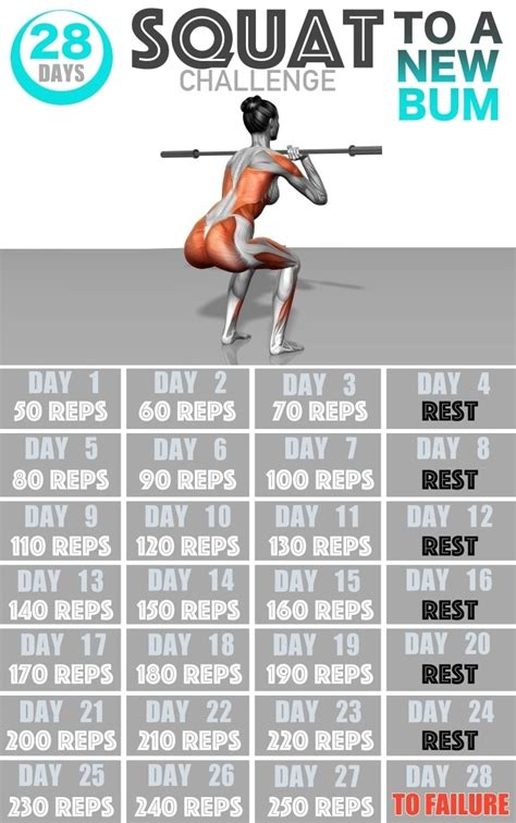 what is the squat challenge the 28 day squat challenge to a completely new bum