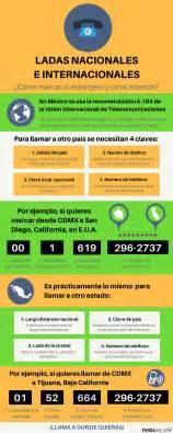 Lada Internacional De Mexico 191 C 243 Mo Marcar Ladas En M 233 Xico Y Ladas Internacionales