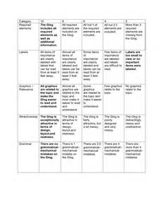 Five Paragraph Essay Rubric Middle School by Paragraph Rubric High School Images Frompo