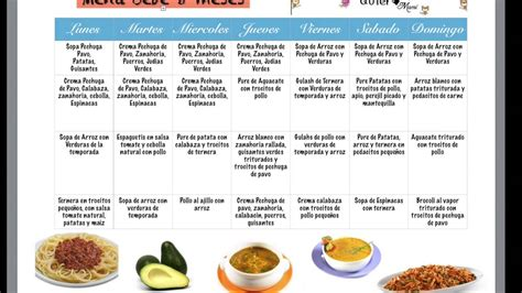 menu bebe  meses   mes completo alimentacion complementaria youtube