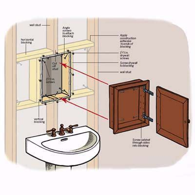 how to install bathroom medicine cabinet how to install a medicine cabinet