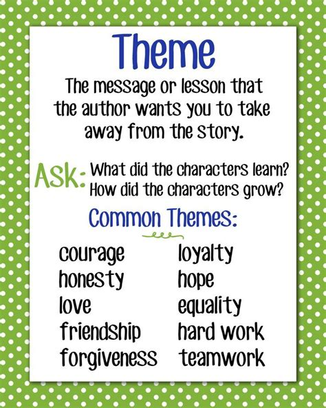 different types of themes in stories 17 best images about ela theme on pinterest mondays