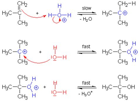hydration reaction hydration of alkenes chemgapedia
