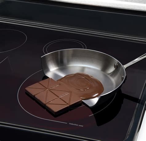 induction cookware made simple tundra restaurant supply