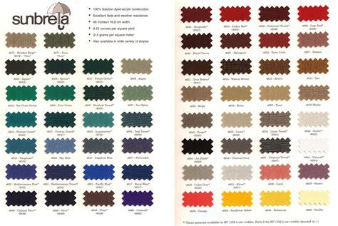 printable awning fabric banes upholstery marine