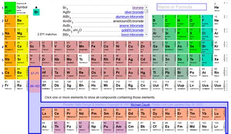 halogen elements periodic table periodic table 187 halogen on periodic table periodic