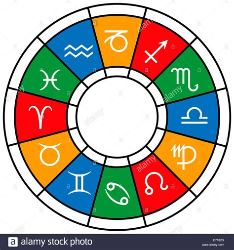 color astrology twelve astrological signs zodiac color stock photos